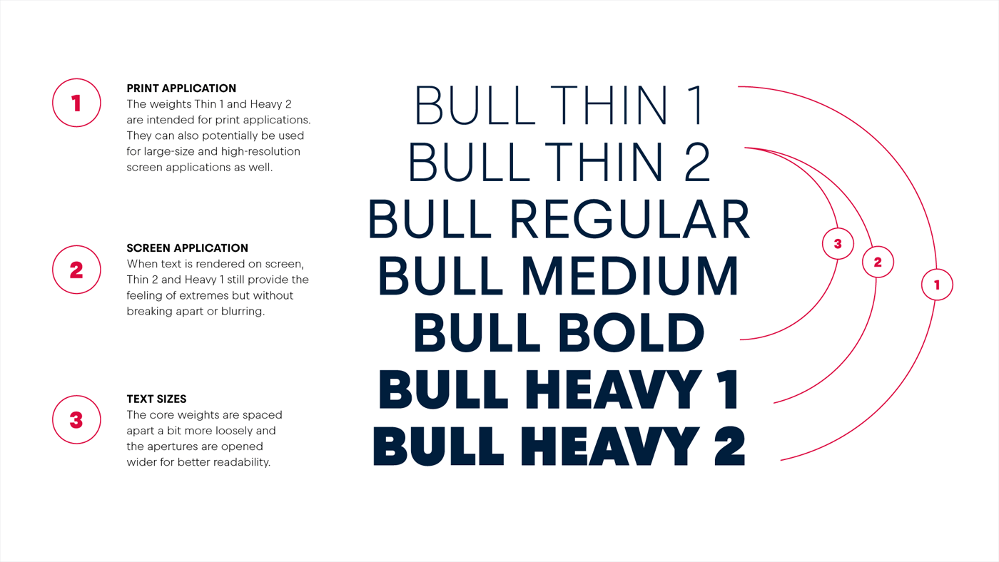 Type Mates Custom Font Red Bull Tv 3
