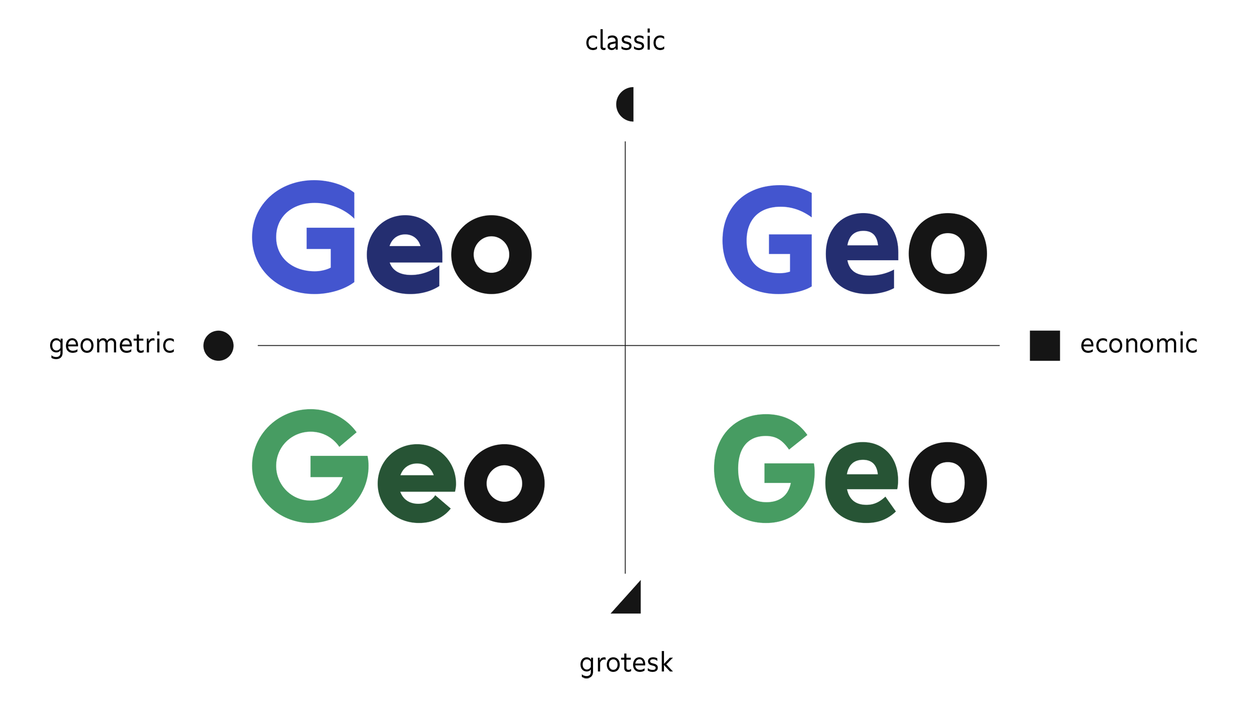 Type Mates Grato Gratimo Classic Grotesk Geometric Font About07 Differentiation Of All Four